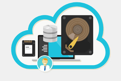 Cloud Speicher Online Backup